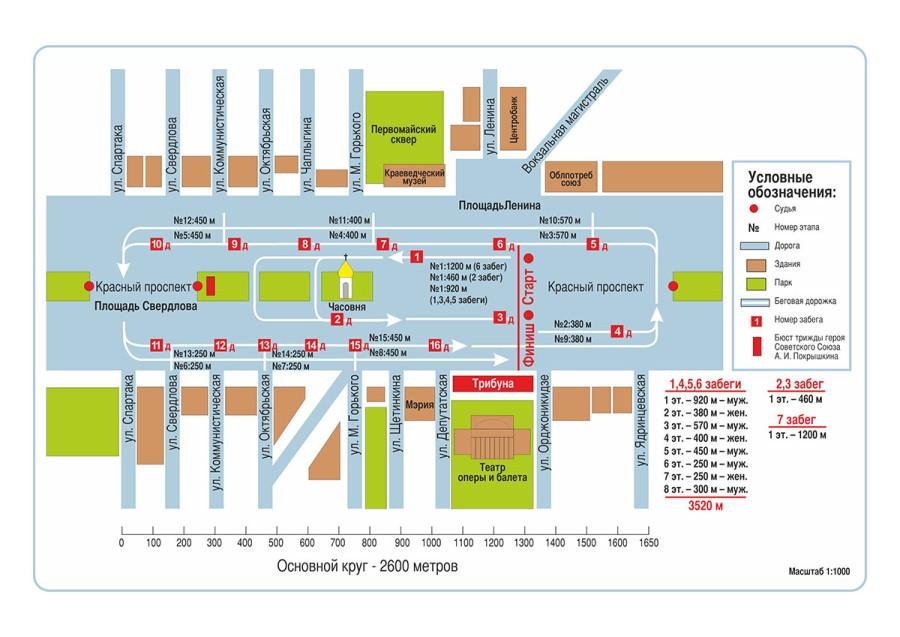 Схема дистанций эстафеты